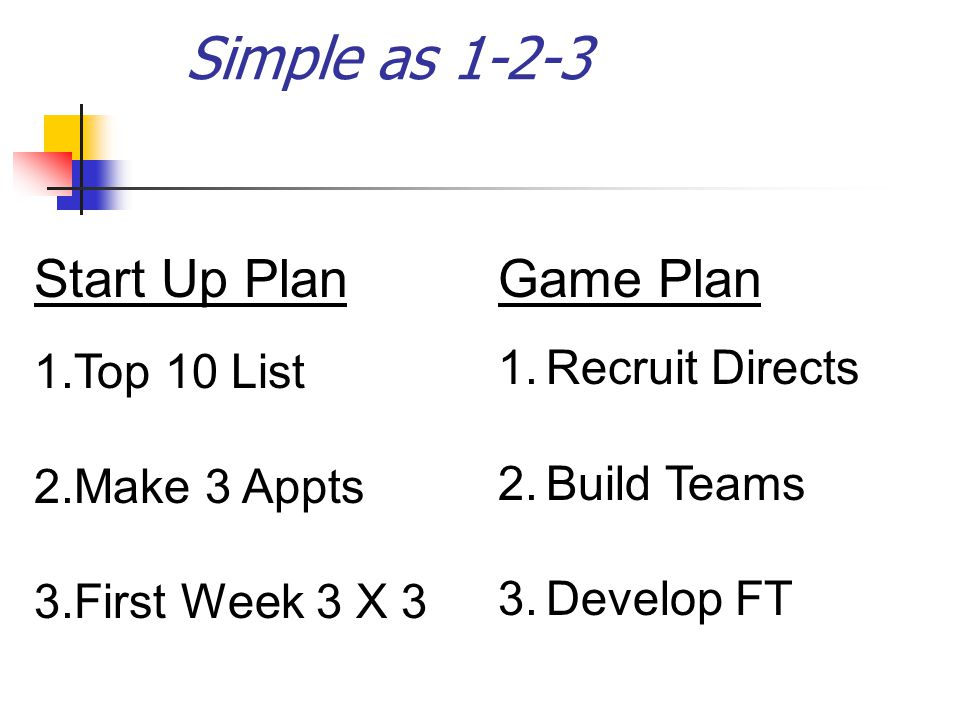 Simple as 1-2-3 Start Up Plan Game Plan 1.Top 10 List Recruit Directs
