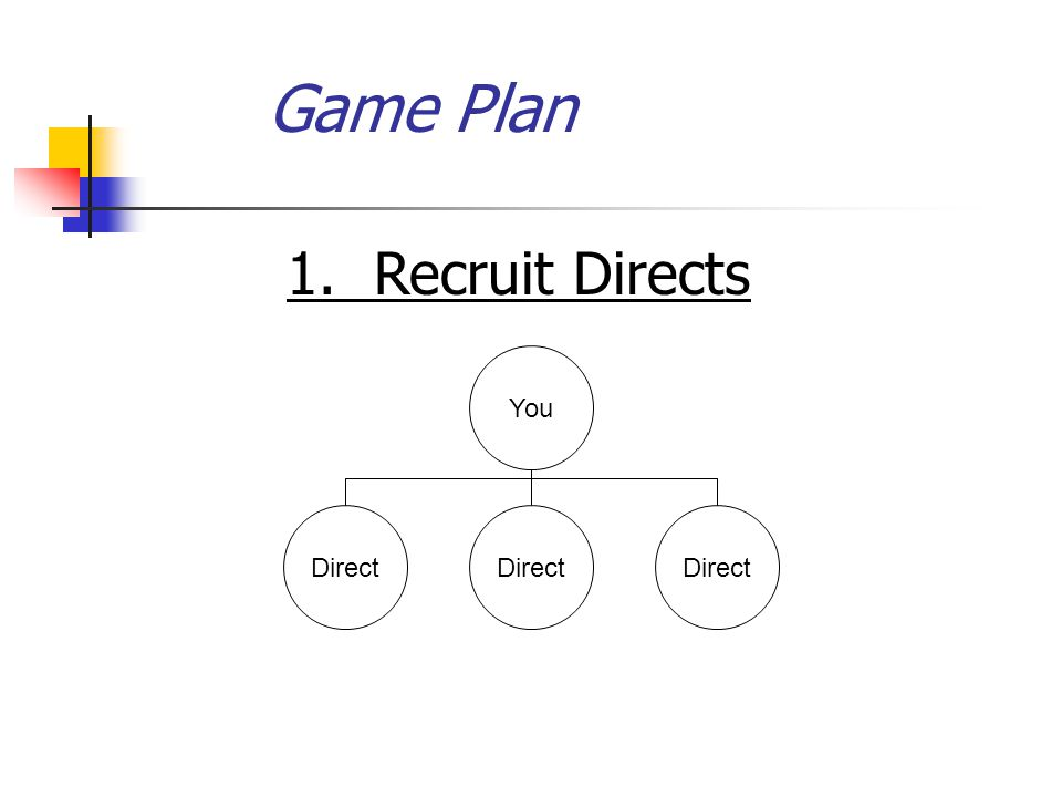 Game Plan 1. Recruit Directs You Direct