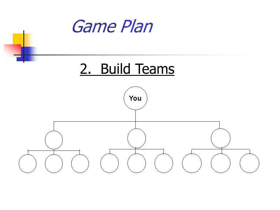 Game Plan 2. Build Teams You