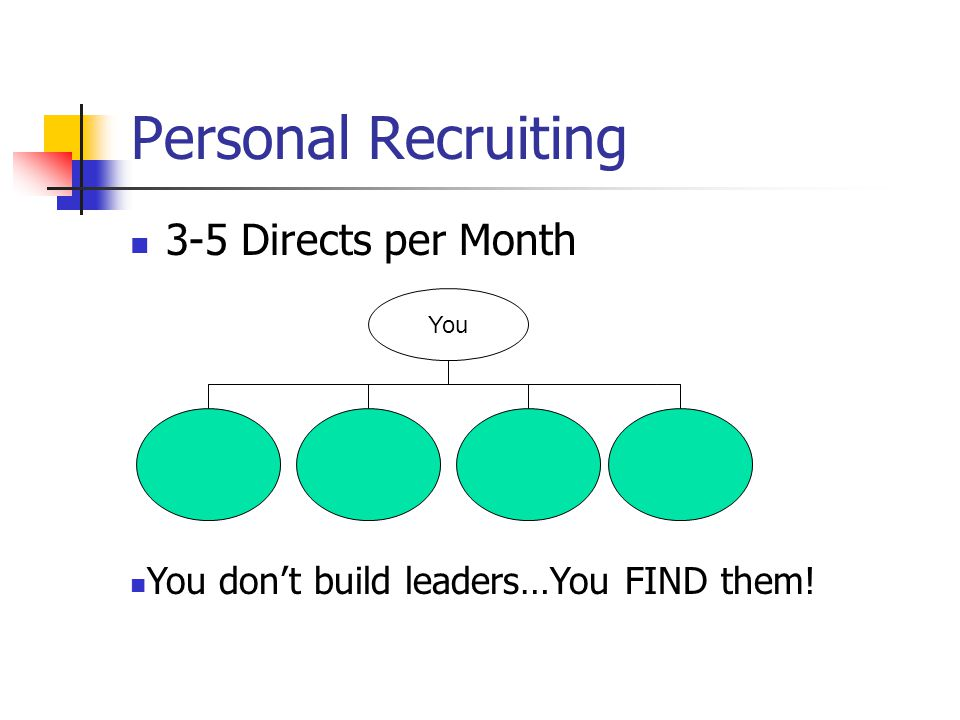 Personal Recruiting 3-5 Directs per Month