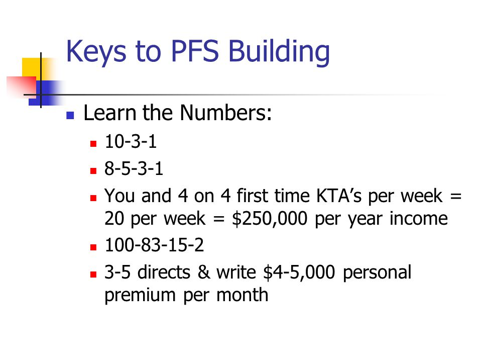 Keys to PFS Building Learn the Numbers: 10-3-1 8-5-3-1