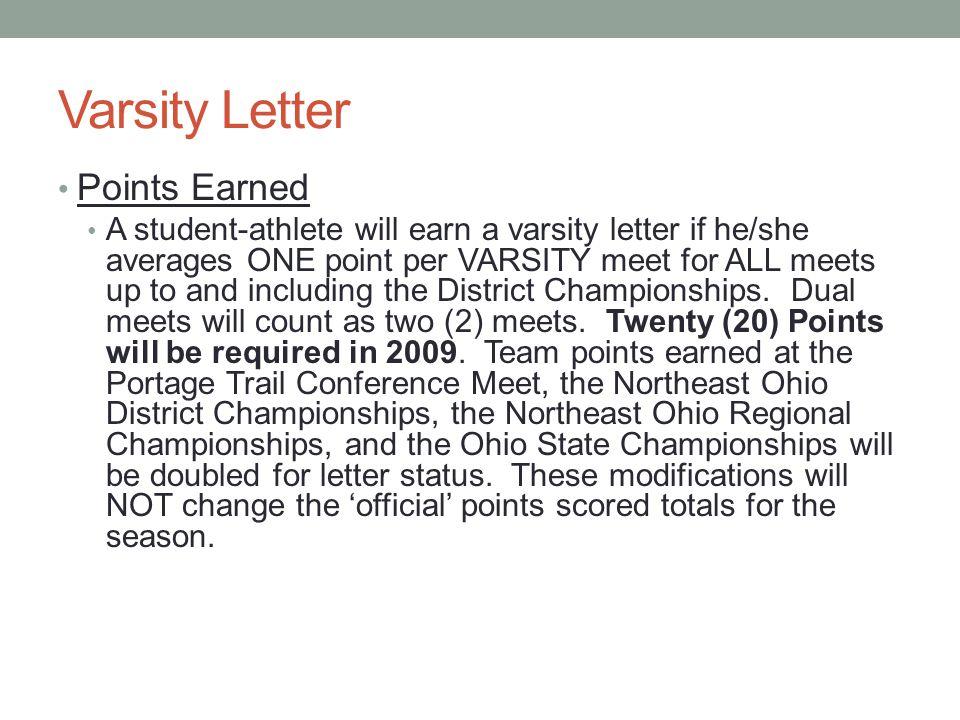 Varsity Letter Points Earned