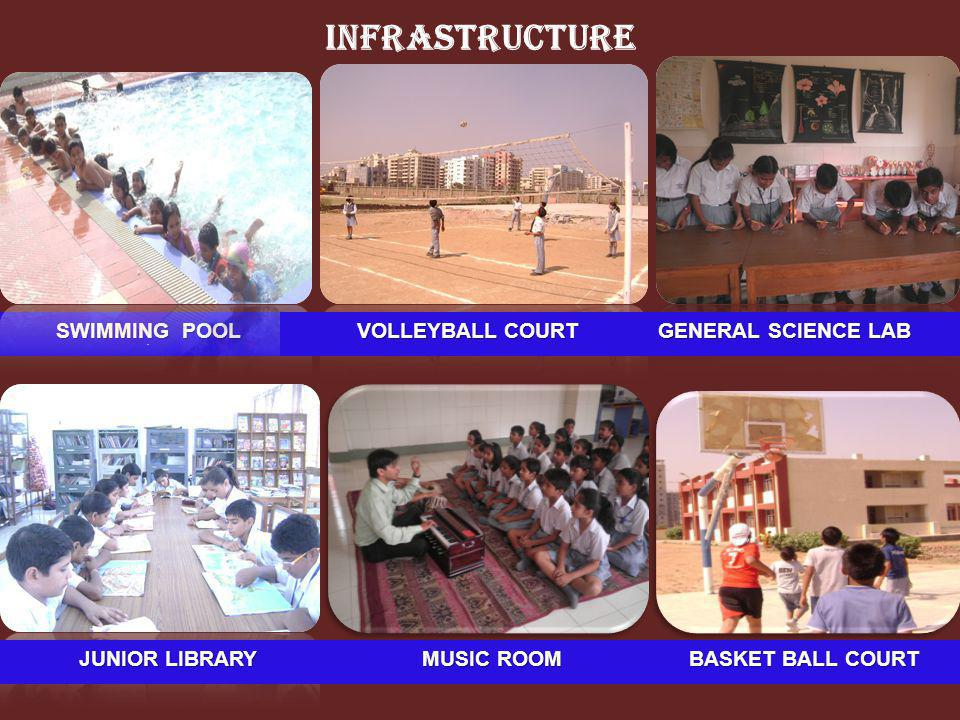 infrastructure SWIMMING POOL VOLLEYBALL COURT GENERAL SCIENCE LAB