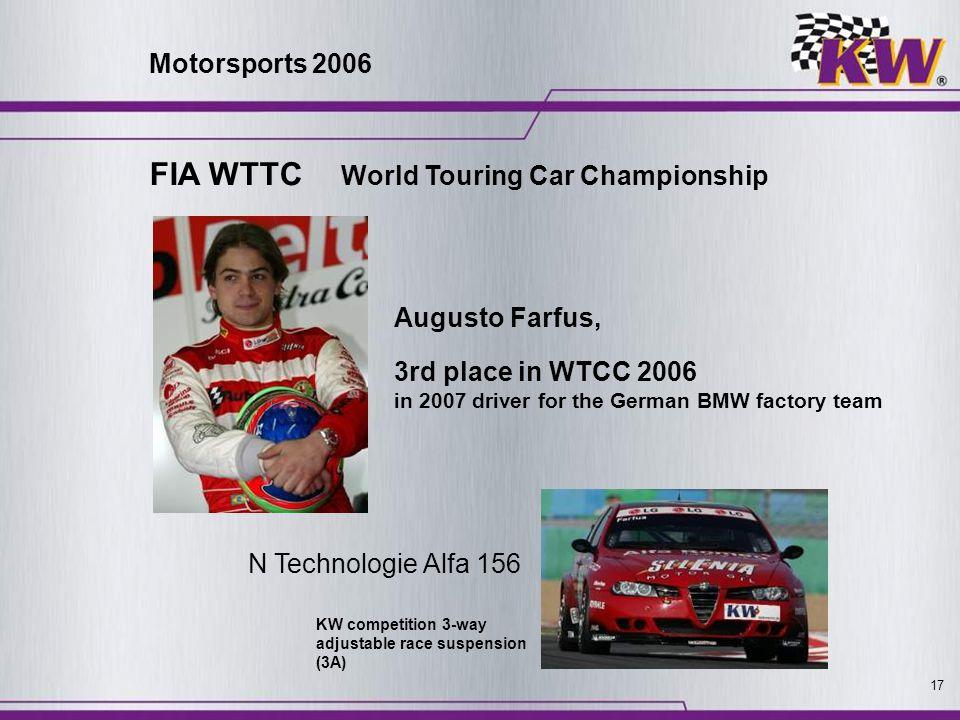 FIA WTTC World Touring Car Championship