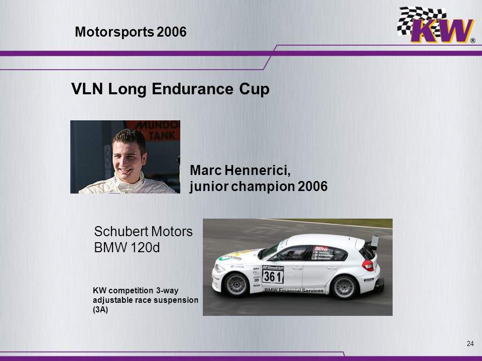 VLN Long Endurance Cup Motorsports 2006 Marc Hennerici,