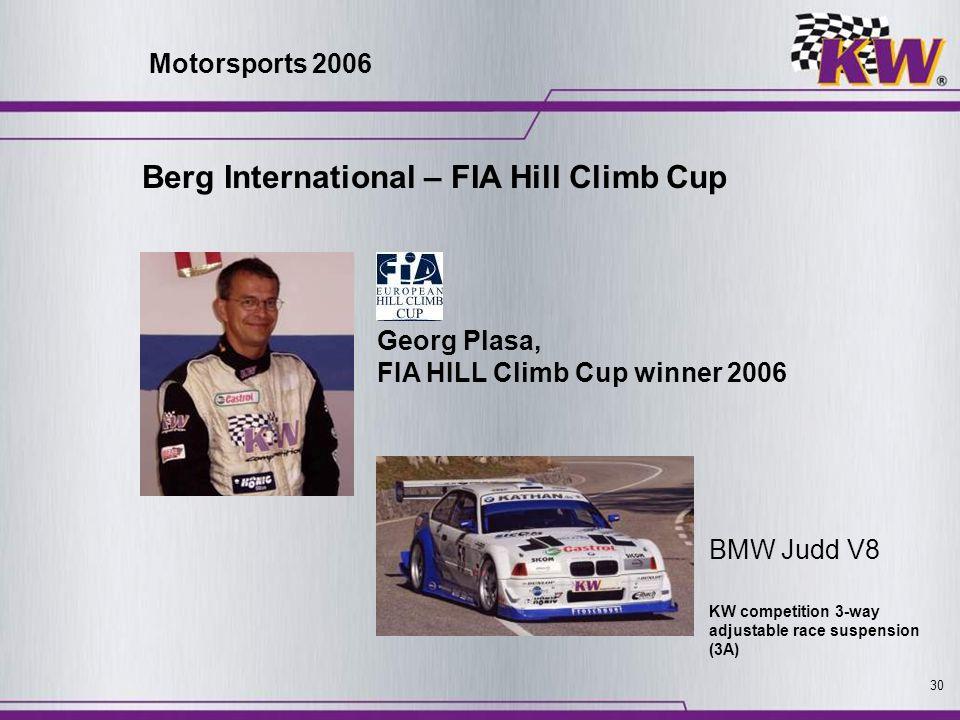 Berg International – FIA Hill Climb Cup