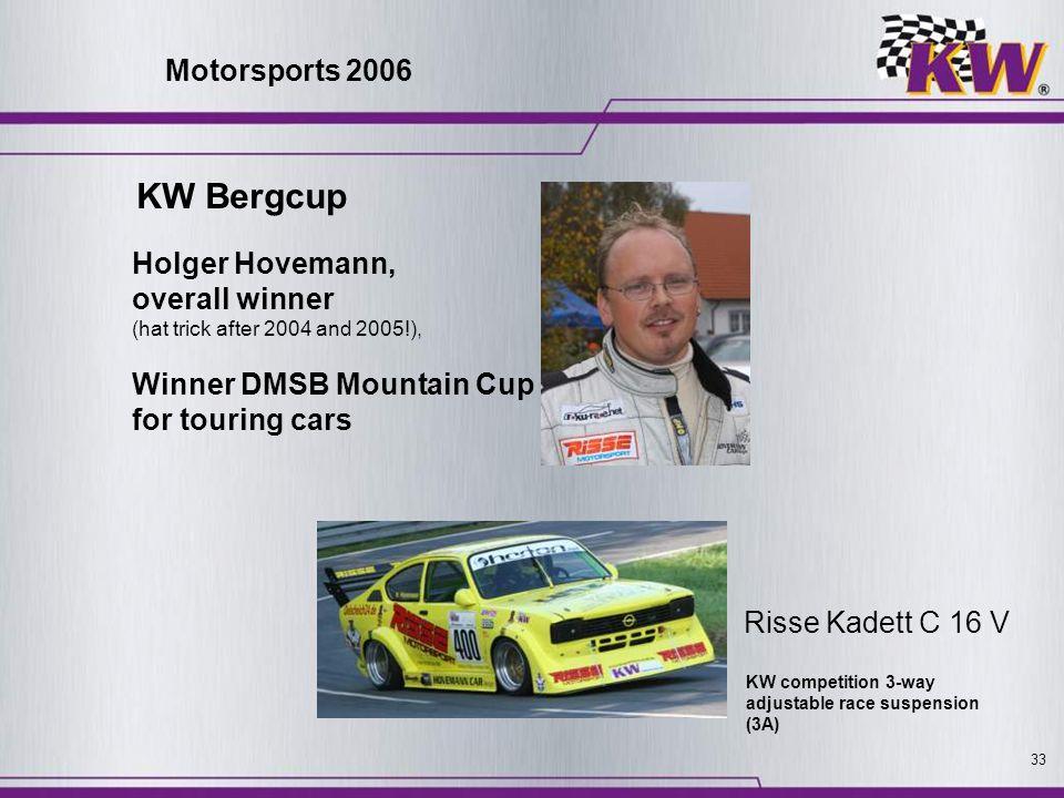 KW Bergcup Motorsports 2006 Holger Hovemann, overall winner