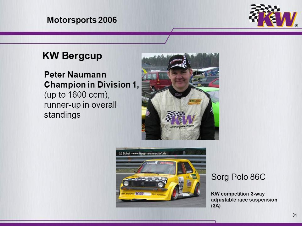 KW Bergcup Motorsports 2006 Peter Naumann Champion in Division 1,