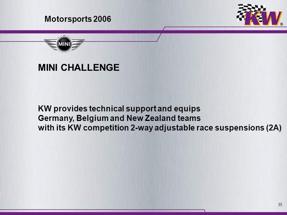 MINI CHALLENGE Motorsports 2006