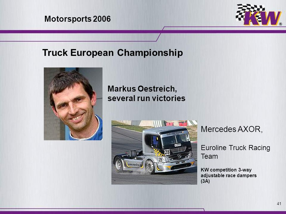 Truck European Championship