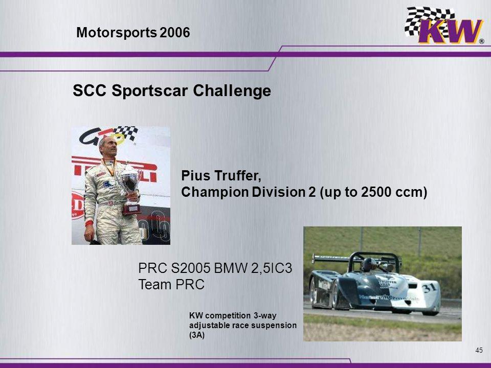 SCC Sportscar Challenge