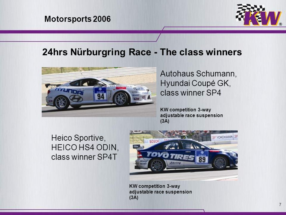 24hrs Nürburgring Race - The class winners