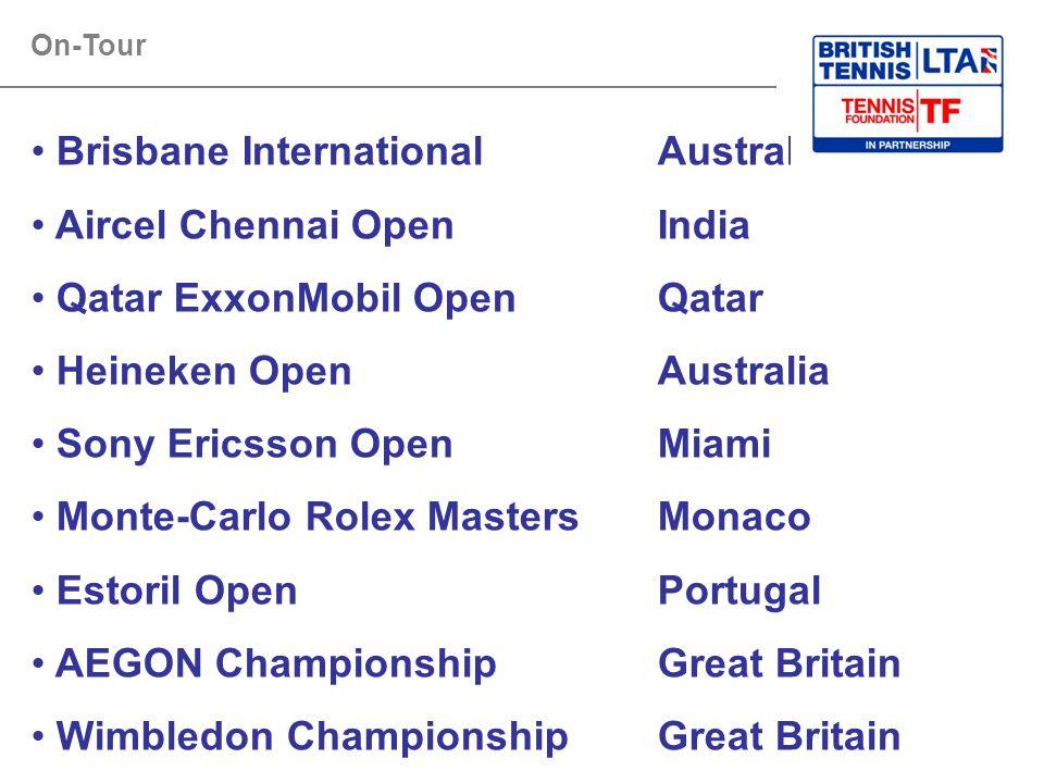 Brisbane International Australia Aircel Chennai Open India