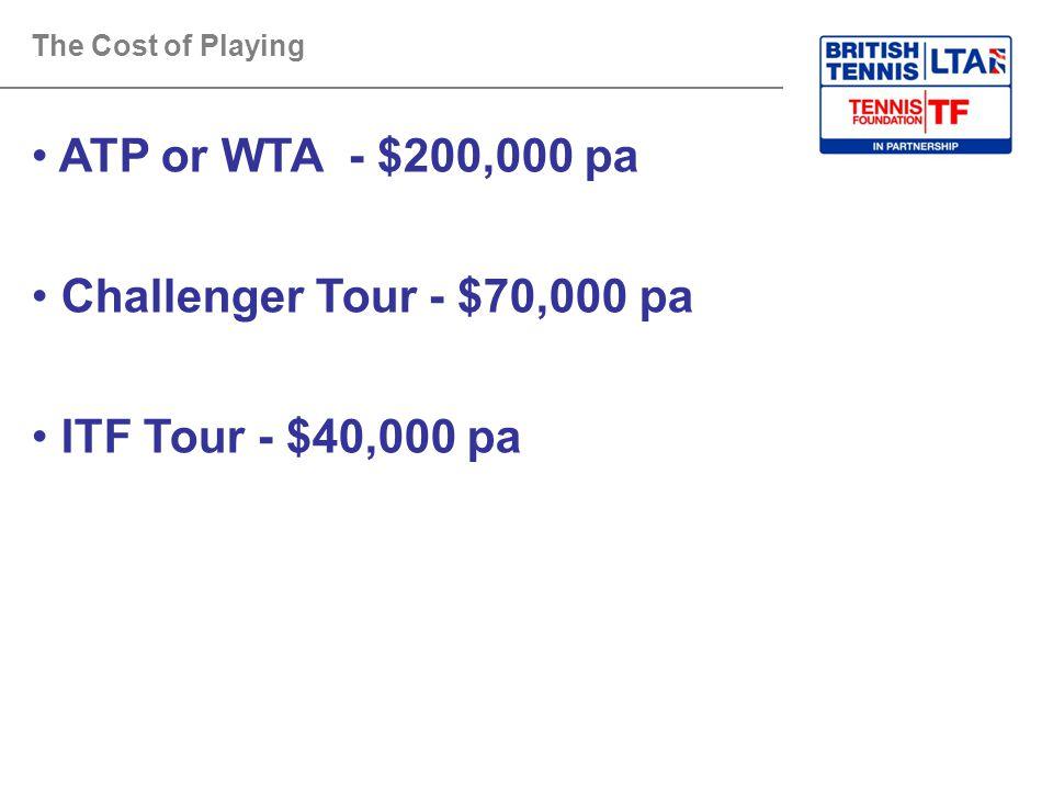 ATP or WTA - $200,000 pa Challenger Tour - $70,000 pa