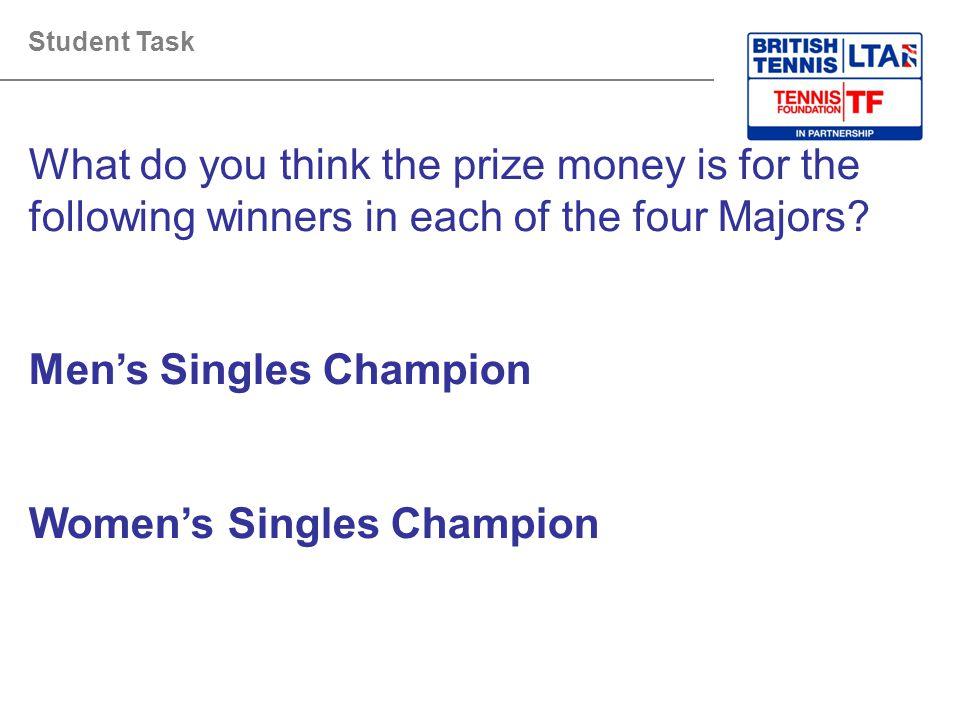 Men's Singles Champion