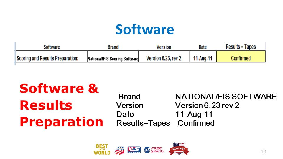 Software Software & Results Preparation Brand NATIONAL/FIS SOFTWARE