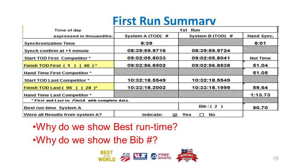 First Run Summary Why do we show Best run-time