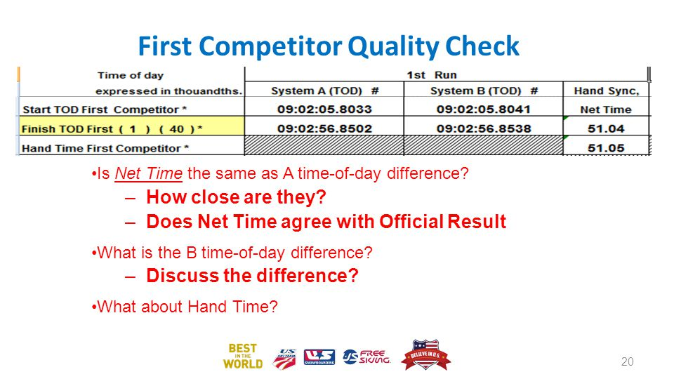 First Competitor Quality Check