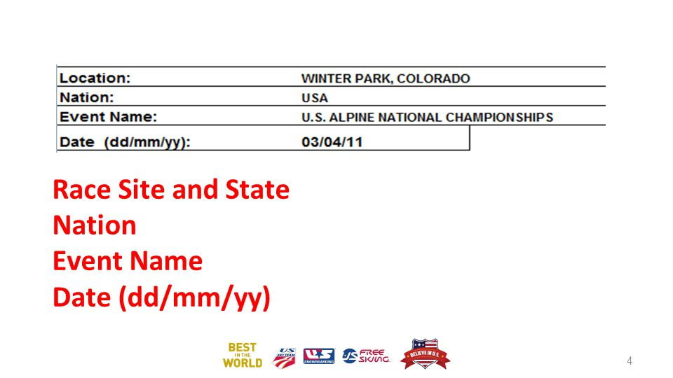 Race Site and State Nation Event Name Date (dd/mm/yy)