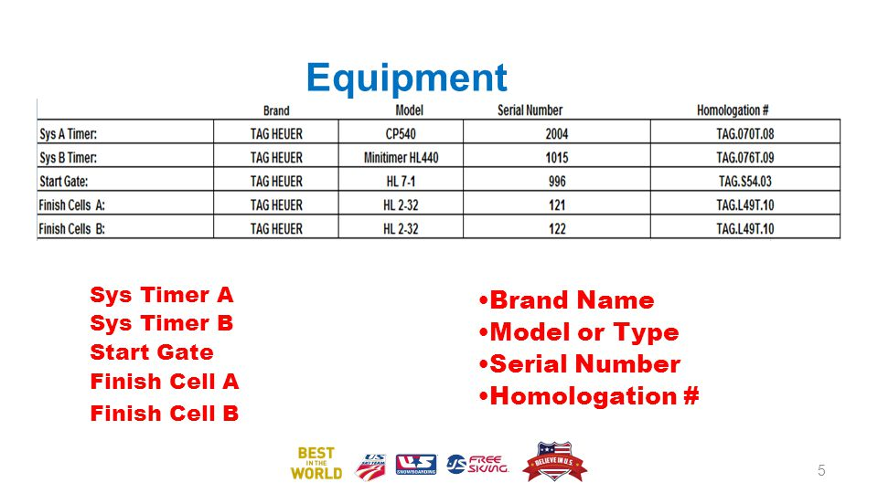 Equipment Brand Name Model or Type Serial Number Homologation #