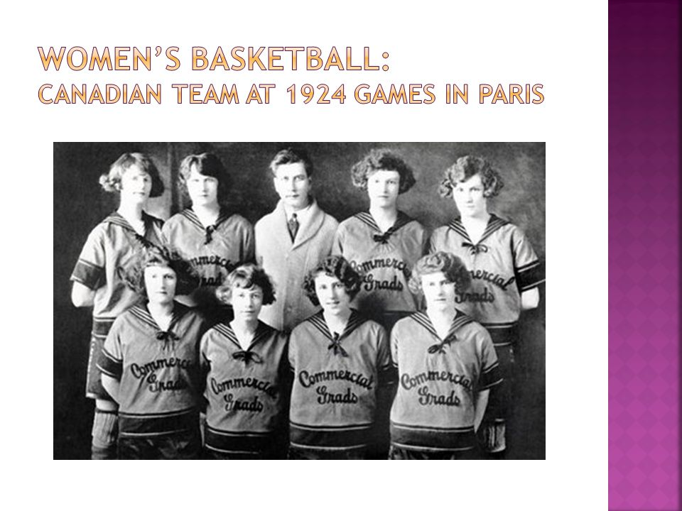 Women's basketball: Canadian team at 1924 games in paris