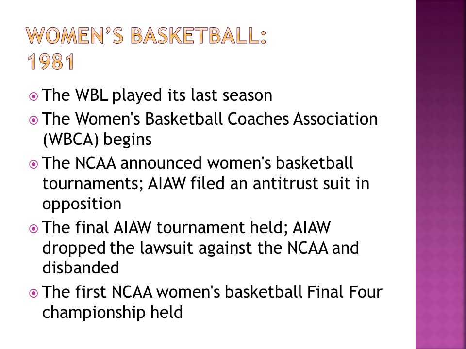 Women's basketball: 1981 The WBL played its last season