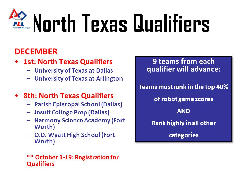 North Texas Qualifiers