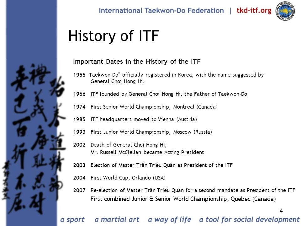 History of ITF Important Dates in the History of the ITF