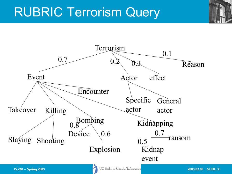 RUBRIC Terrorism Query