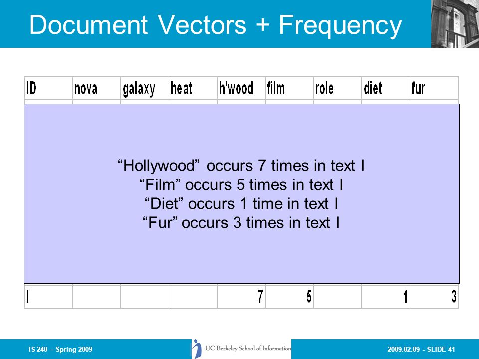 Document Vectors + Frequency