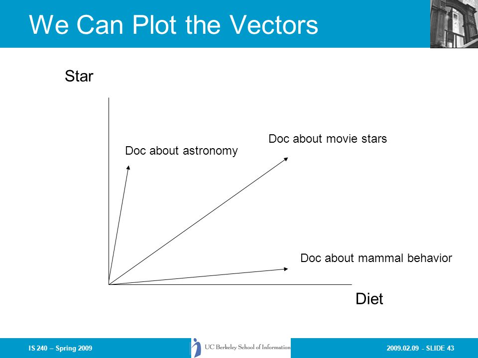 We Can Plot the Vectors Star Diet Doc about movie stars