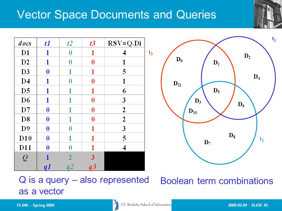 Vector Space Documents and Queries