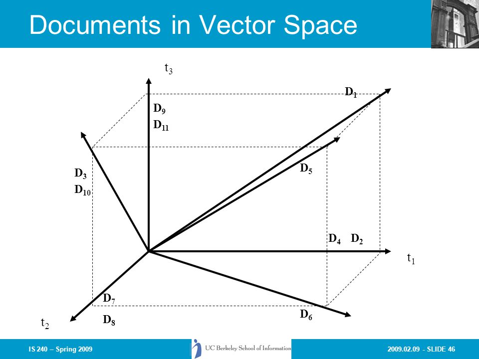 Documents in Vector Space