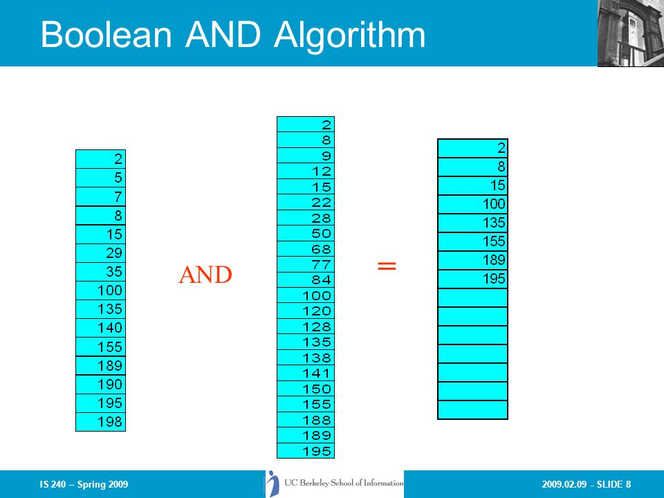 Boolean AND Algorithm = AND IS 240 – Spring 2009