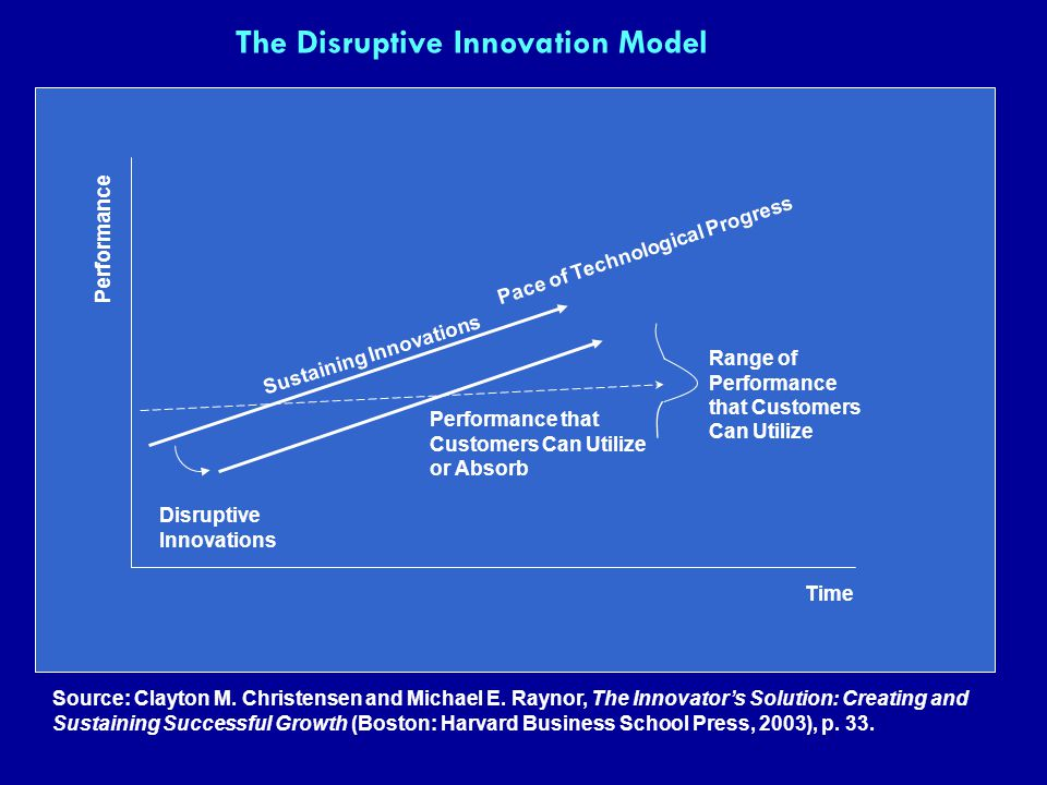 The Disruptive Innovation Model