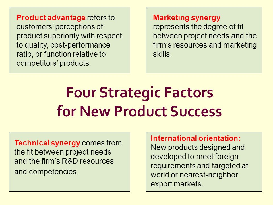 Four Strategic Factors for New Product Success