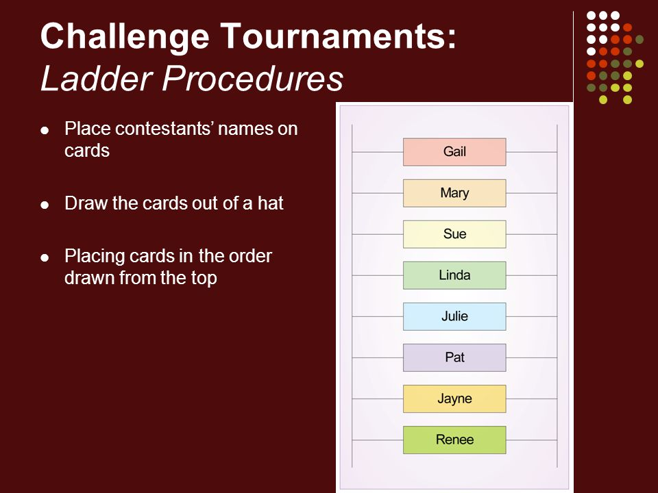 Challenge Tournaments: Ladder Procedures