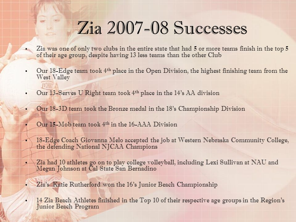 Zia 2007-08 Successes