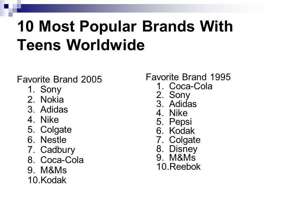 10 Most Popular Brands With Teens Worldwide