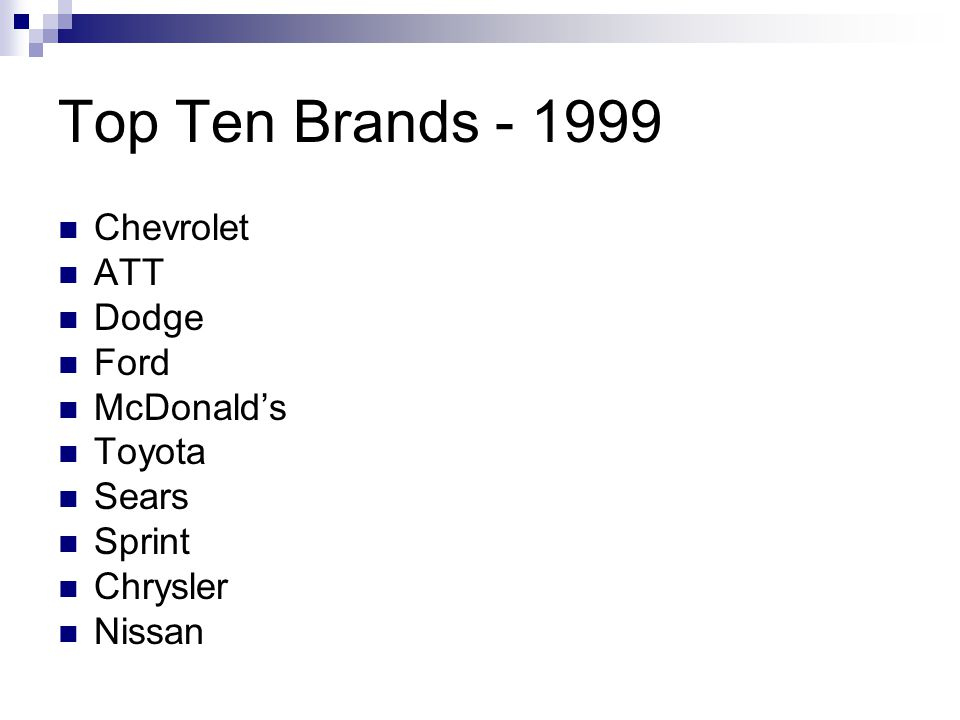 Top Ten Brands Chevrolet ATT Dodge Ford McDonald's Toyota Sears