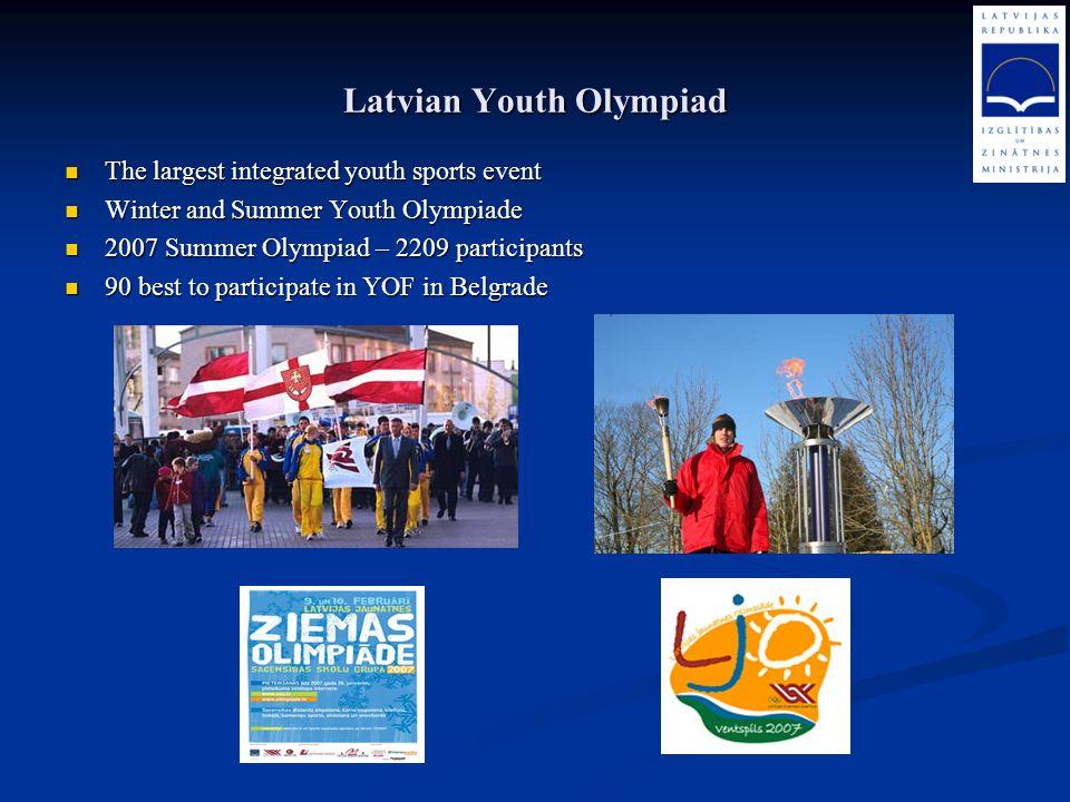 Latvian Youth Olympiad
