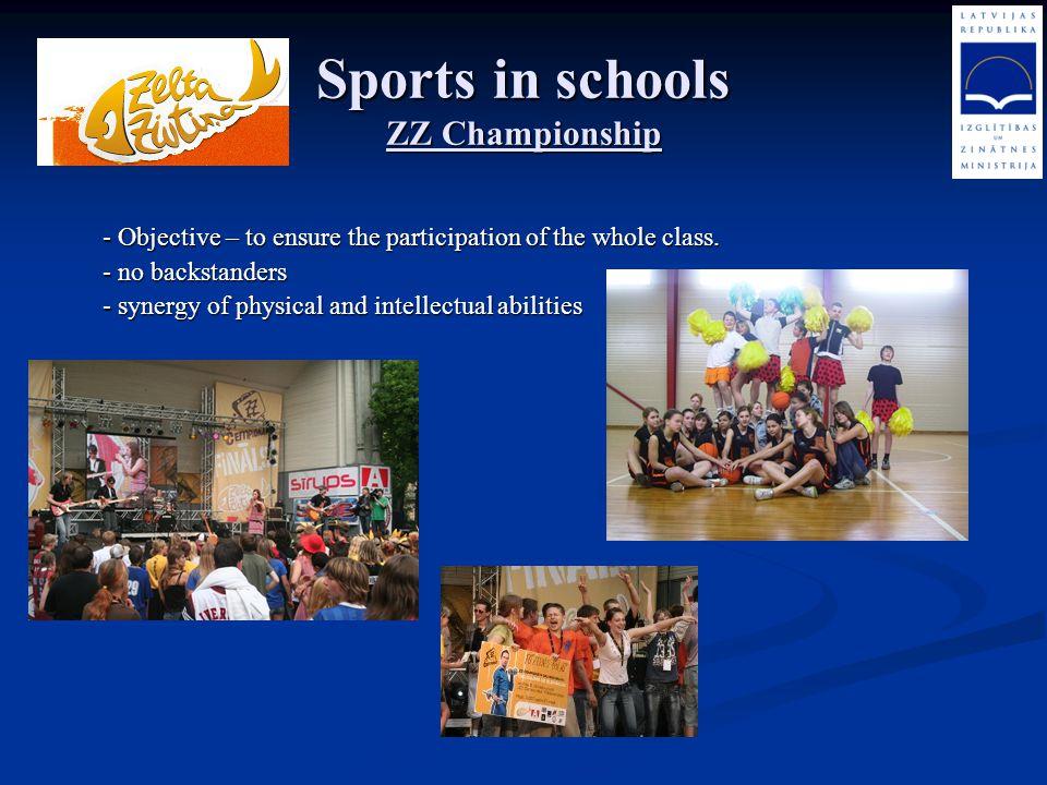 Sports in schools ZZ Championship