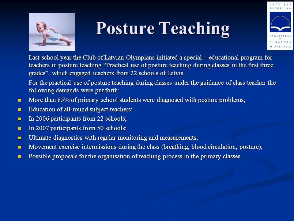 Posture Teaching