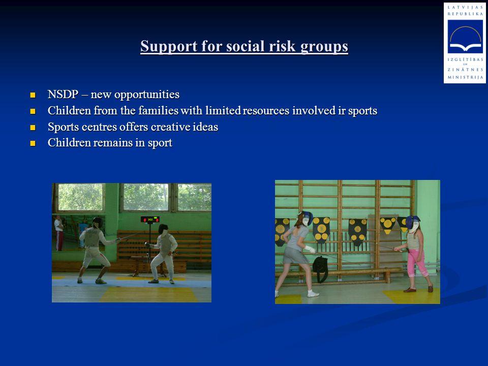 Support for social risk groups