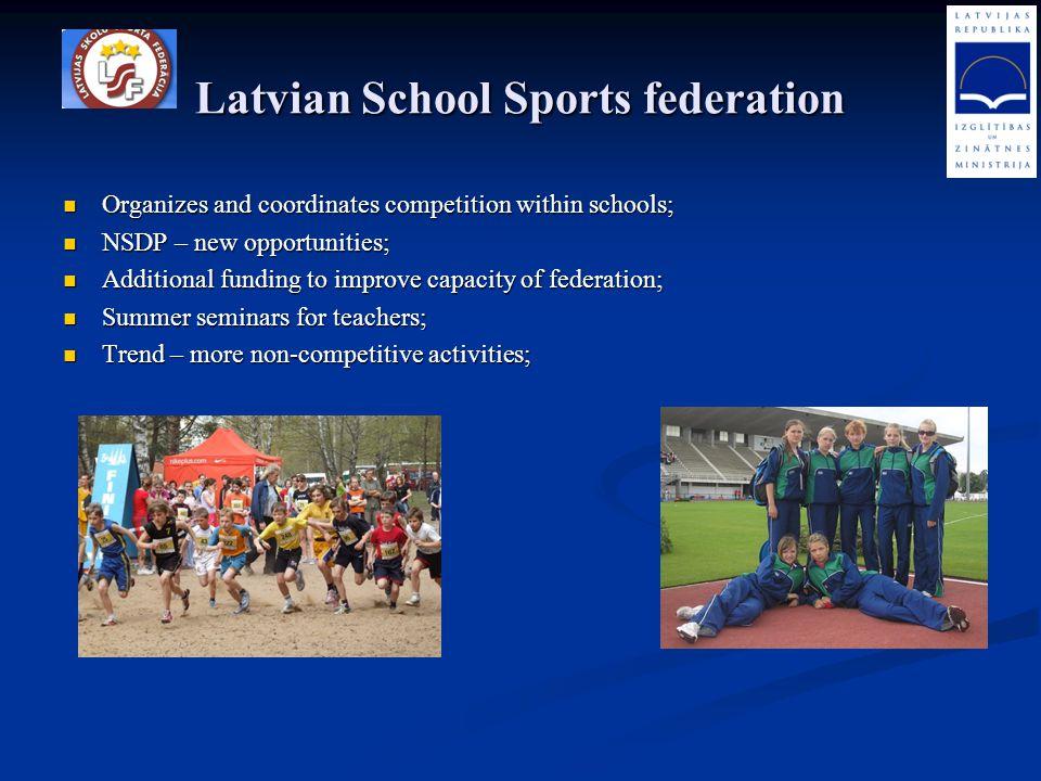Latvian School Sports federation