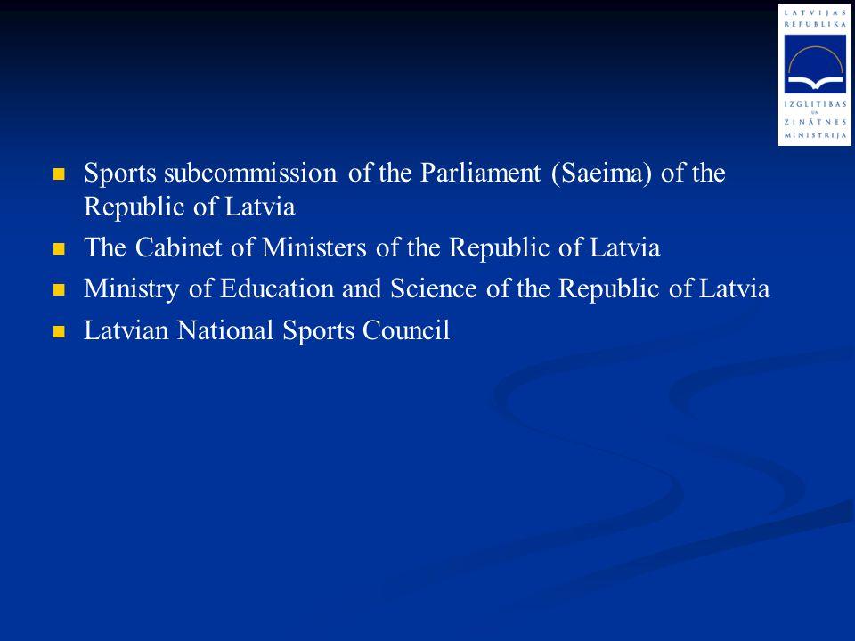 Sports subcommission of the Parliament (Saeima) of the Republic of Latvia