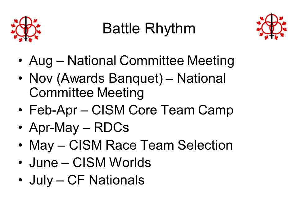 Battle Rhythm Aug – National Committee Meeting
