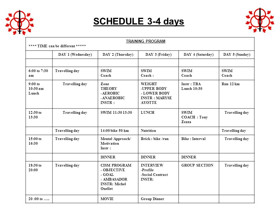 SCHEDULE 3-4 days TRAINING PROGRAM **** TIME can be different *****