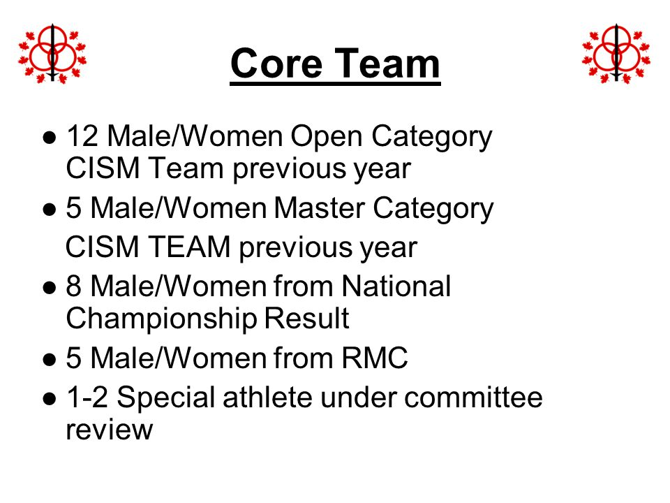 Core Team 12 Male/Women Open Category CISM Team previous year
