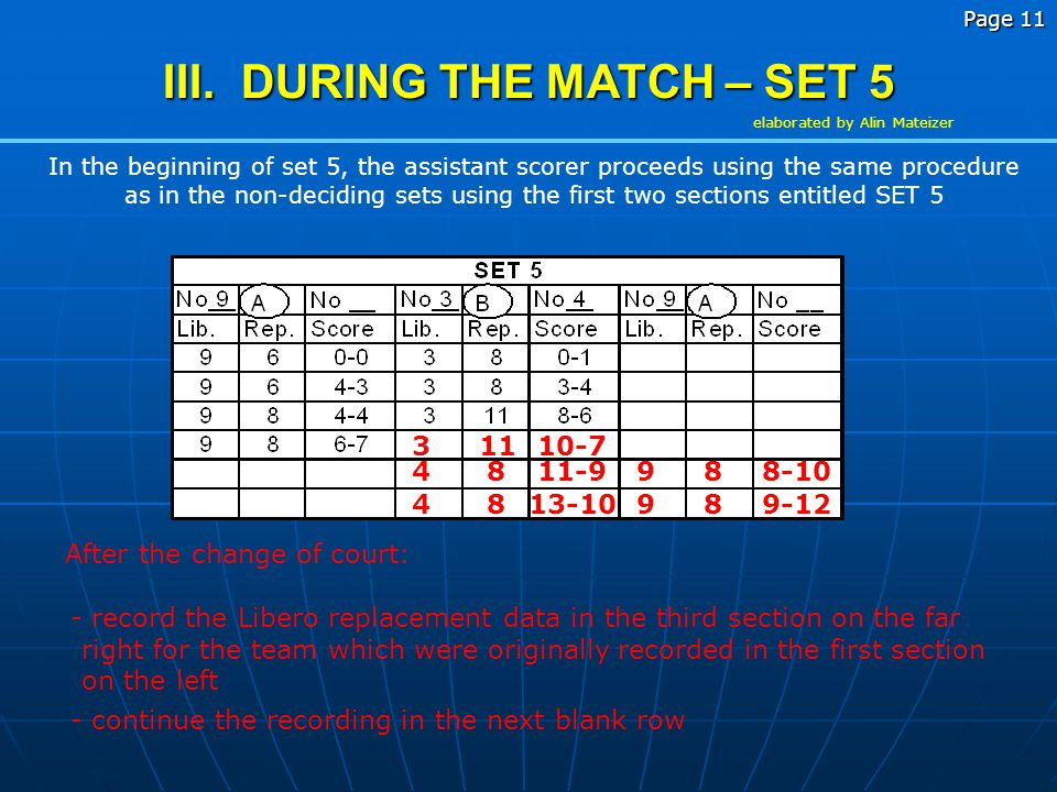 III. DURING THE MATCH – SET 5